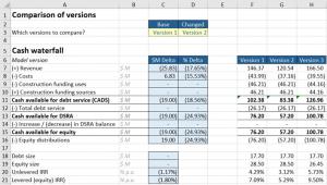 comparison of model versions